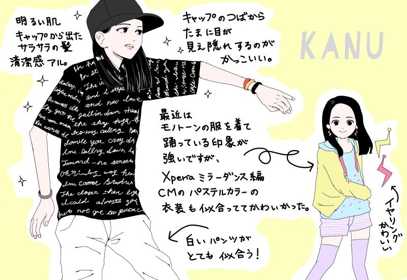 4_kanu